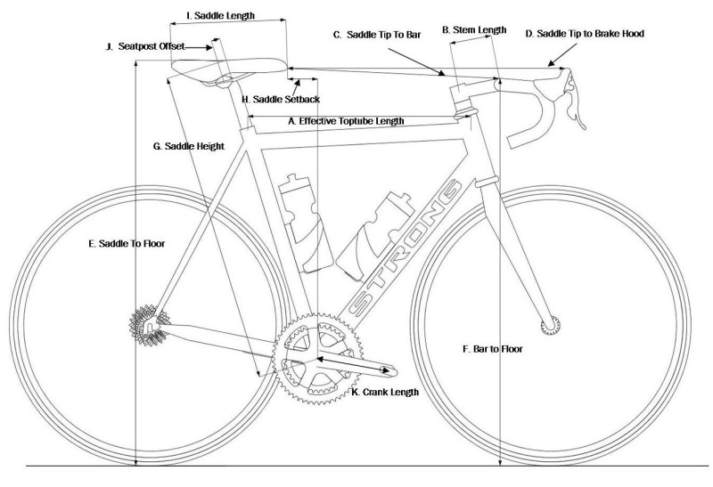 Strong Frames Taking Your Bike Measurements